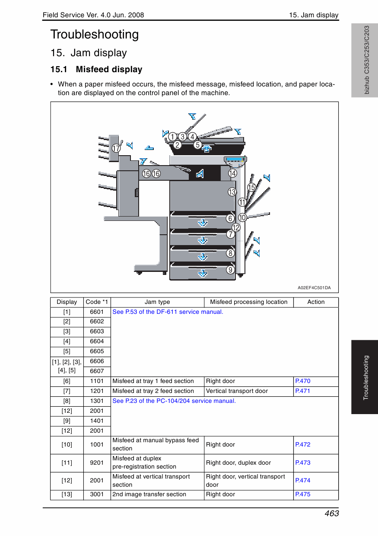 konica 7022 service manual pdf